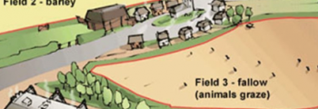 500 – 1500: open field system, the rise of capitalism and private land ownership